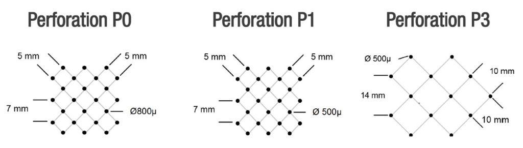 Perforations films séparateurs